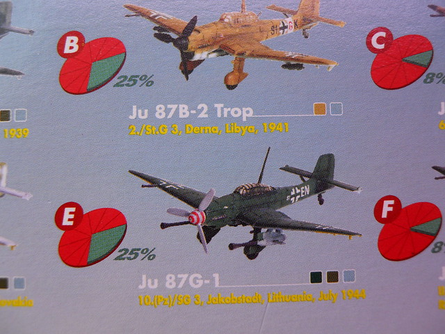 can do Junkers ju 87 stucker (6)
