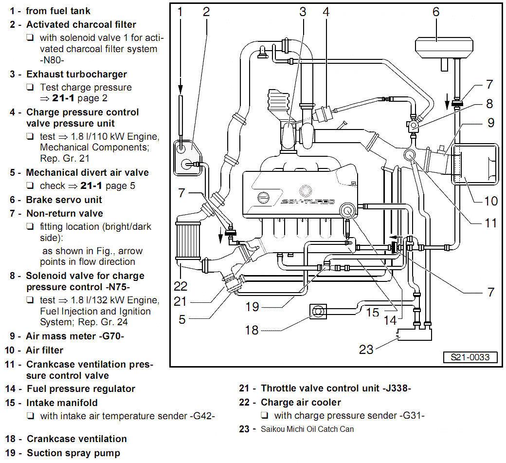 hight resolution of skoda engine diagrams wiring diagrams long skoda engine schematics