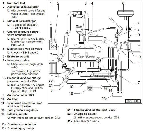 small resolution of skoda engine diagrams wiring diagrams long skoda engine schematics