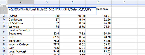 Using Google Spreadsheets Like a Database – The QUERY Formula