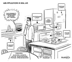 Web Applications in Real Life