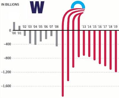 obama-deficit-slide