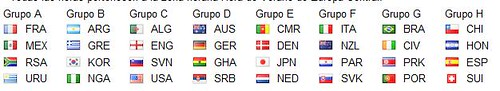 Mundial Sudafrica 2010 - Fase Grupos