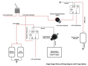 **Single Stage Nitrous Wiring Diagram with Purge Option