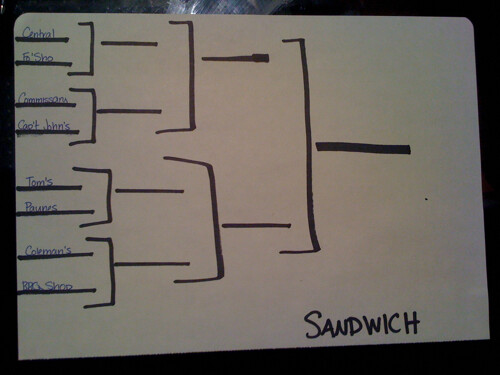 Barbecue Brackets: Sandwiches
