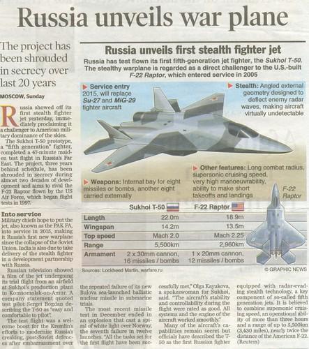 Russia's vengeance Su-T50