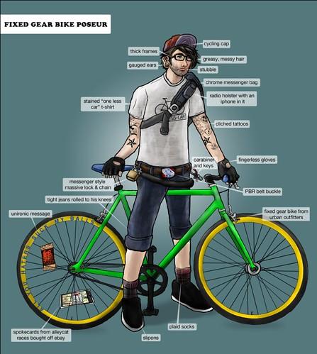 Fixed Gear Bike Poseur - Done