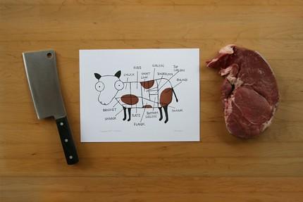 cow parts_2