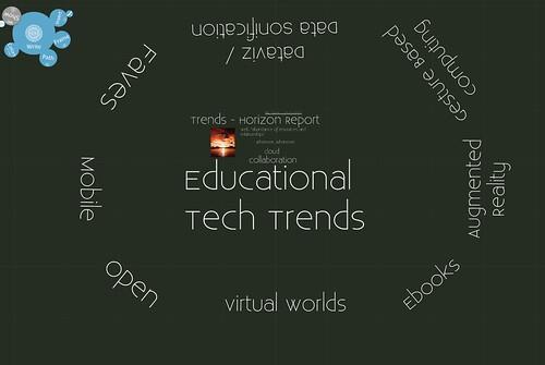 Prezi: Tech Tools Talk Outline from ES10