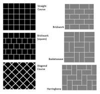 Tile 101: How to Lay Floor Tile - DIYdiva
