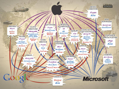 microsoft_google_apple
