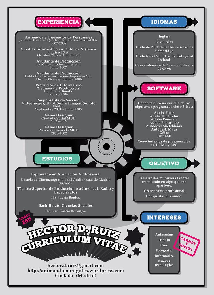 Currículum Vitae Héctor D. Ruiz