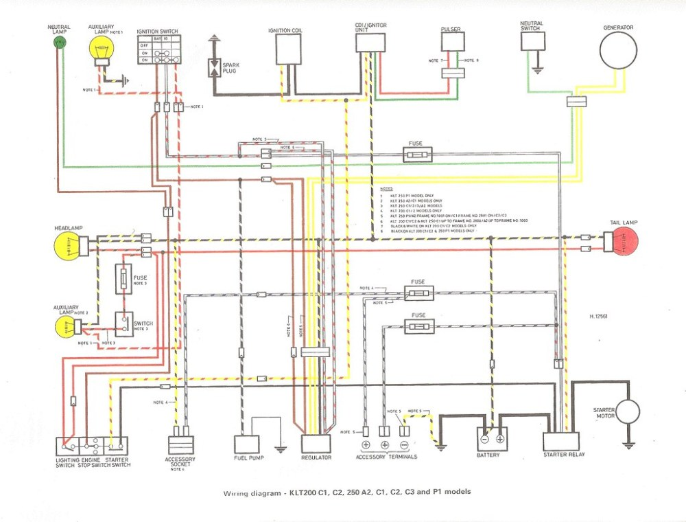 medium resolution of klt 250 wiring diagram