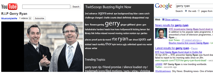 gerry ryan rip