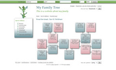 Screenshot - Pedigree (Default design) Family Tree PHP