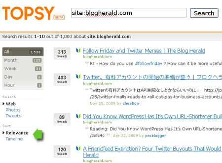 Topsy popular posts