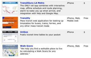 Metro's Mobile Resources Page