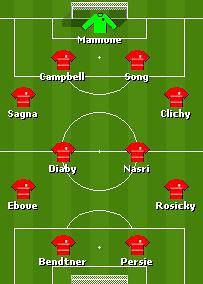 line-up vs man city by you.