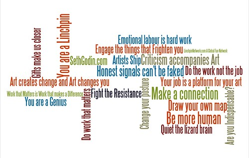 a Wordcloud poster of ideas contained in Linchpin