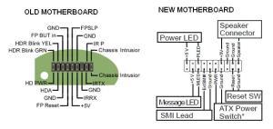 Help identifying unusual front panel connectors on motherboard  MoneySavingExpert Forums