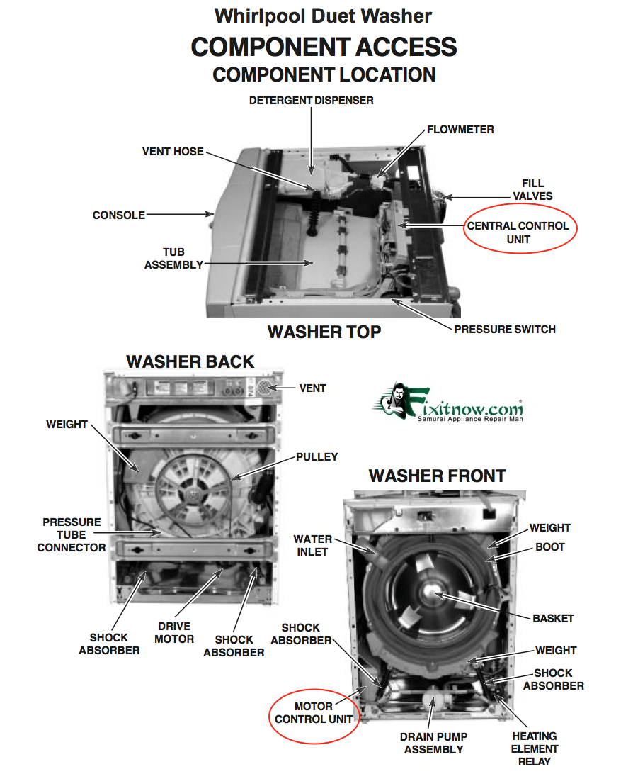 Whirlpool Cabrio Washer Parts Diagram : whirlpool, cabrio, washer, parts, diagram, Whirlpool, Washer:, Anatomy, Commonly, Replaced, Parts, Fixitnow.com, Samurai, Appliance, Repair