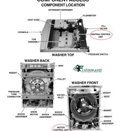 whirlpool duet washer anatomy 101 and commonly replaced parts [ 894 x 1092 Pixel ]