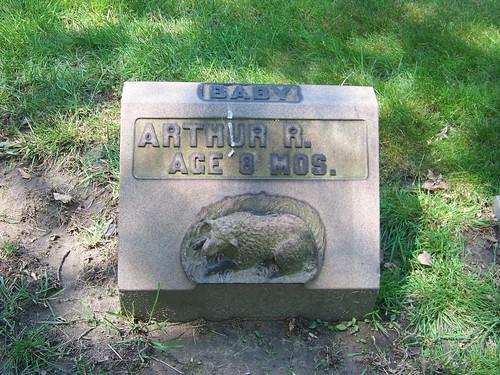 Arthur R.