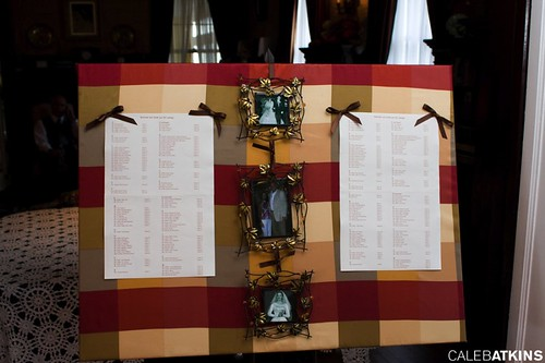 Seating chart for wedding at Raspberry Plain