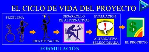 etapaFormulacion