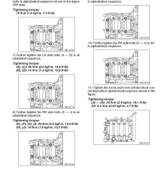 block halves torque specs nasioc rh forums nasioc com ej205 turbo subaru ej205 wiseco pistons [ 791 x 1024 Pixel ]