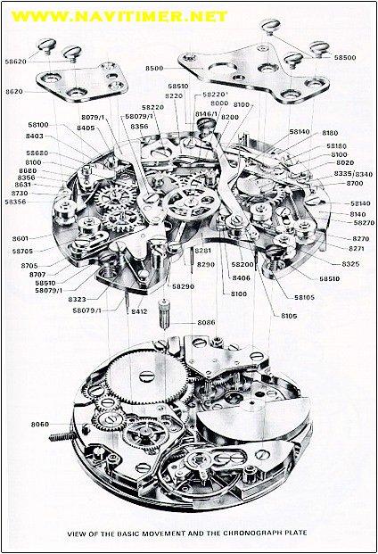 Breitling y sus primeros escarceos con la regla de cálculo