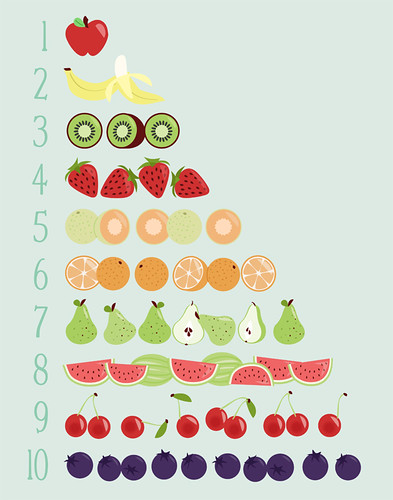 fruit numbers poster