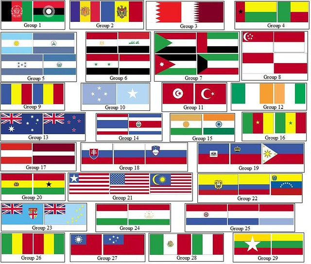 countries with similar flags