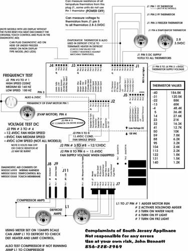 maytag dishwasher wiring diagram volt drop formula ge arctica refrigerator troubleshooting tech sheet | fixitnow.com samurai appliance repair man