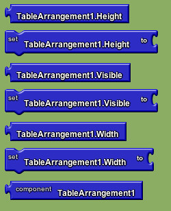 Google app inventor - tables