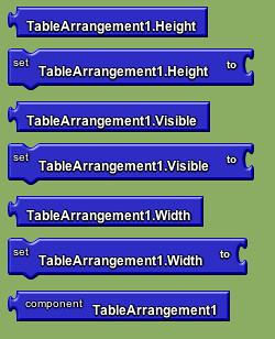Google app inventor - tables