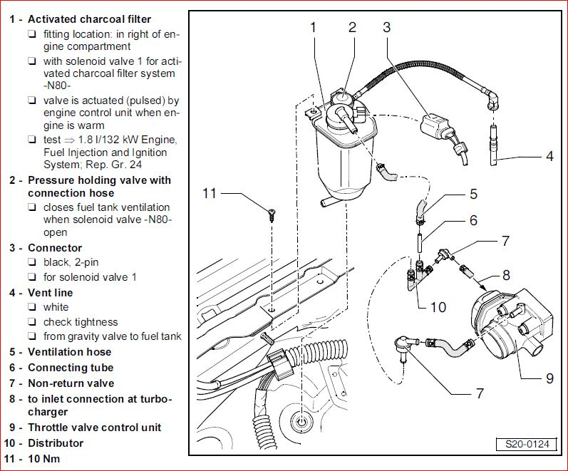 55 Oldsmobile Fuse Box Diagram. Oldsmobile. Auto Fuse Box