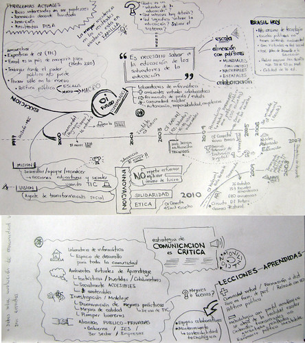 Oi tonomundo - Mapa Inicial