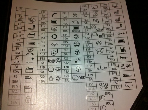 Bmw 325i Fuse Box Diagram R56 Fuse For 2010 Cooper North American Motoring