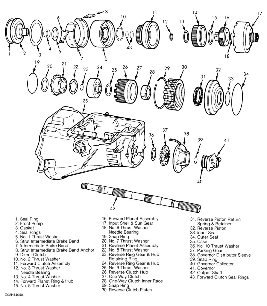 Ford C6 Transmission Diagram, Ford, Free Engine Image For
