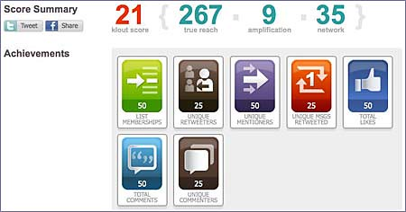 klout achievements