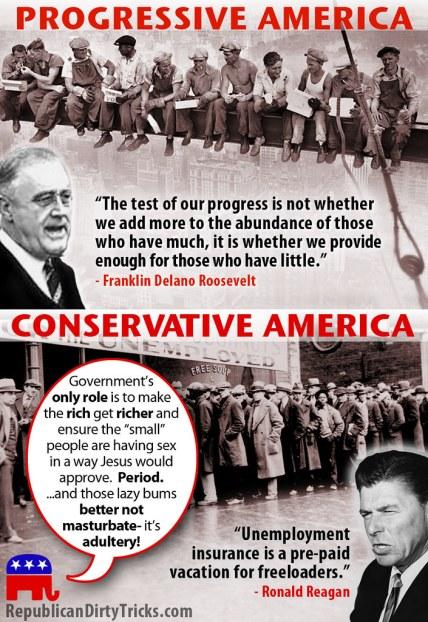 Progressive America versus Conservative America Image