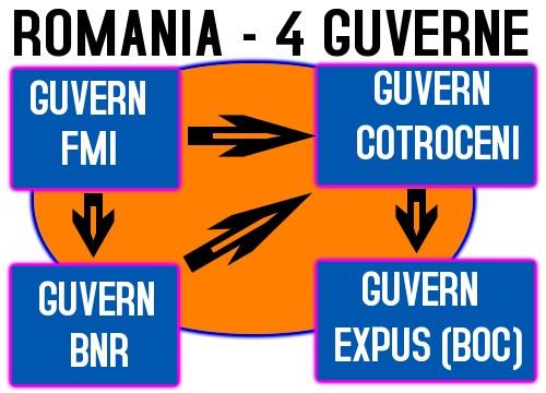 cele patru guverne
