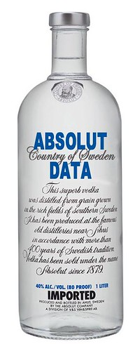 redkid absolut data