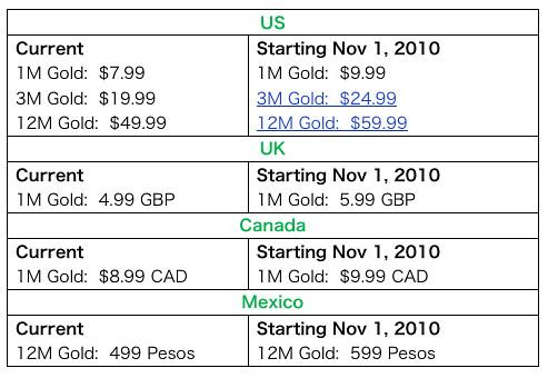 xboxlive price change