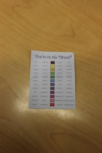 Mood Ring Chart