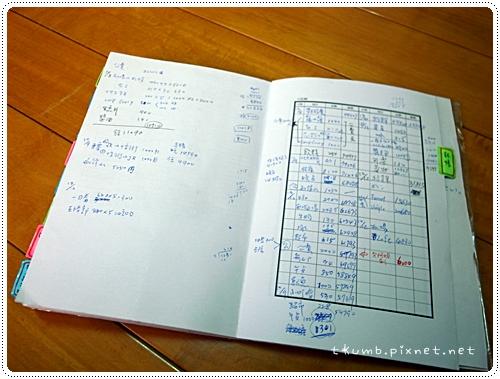 北海道5日自助手冊