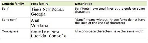 tipe font family (w3c school)