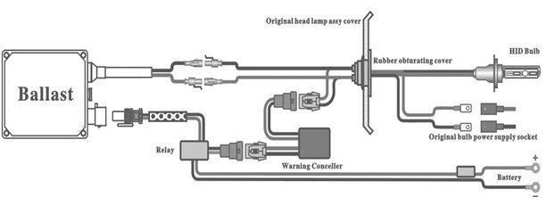 h7 bulb wiring diagram backflow device installation something about the hid technology - car audio forumz #1 forum