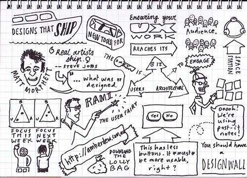 Sketchnoting UX Australia 2010: Day 2 — SitePoint